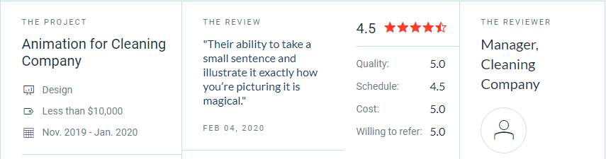 Client review cleaning company