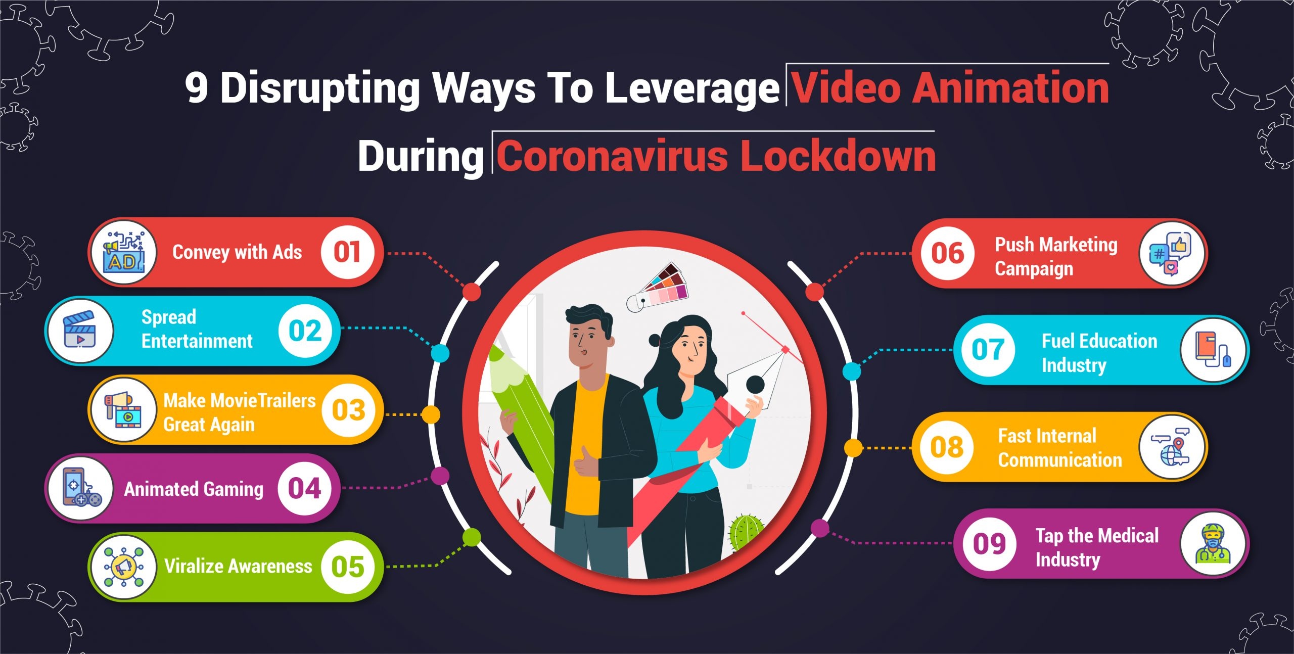 9 Disrupting Ways To Leverage Video Animation During Coronavirus Lockdown
